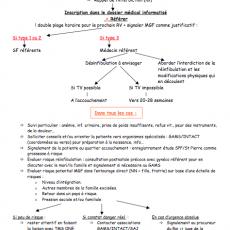Création d'un protocole d'action à l'hôpital d'Etterbeek-Ixelles – hôpital IRIS SUD