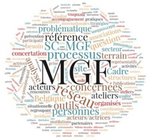 wordcloud-scmgf-round